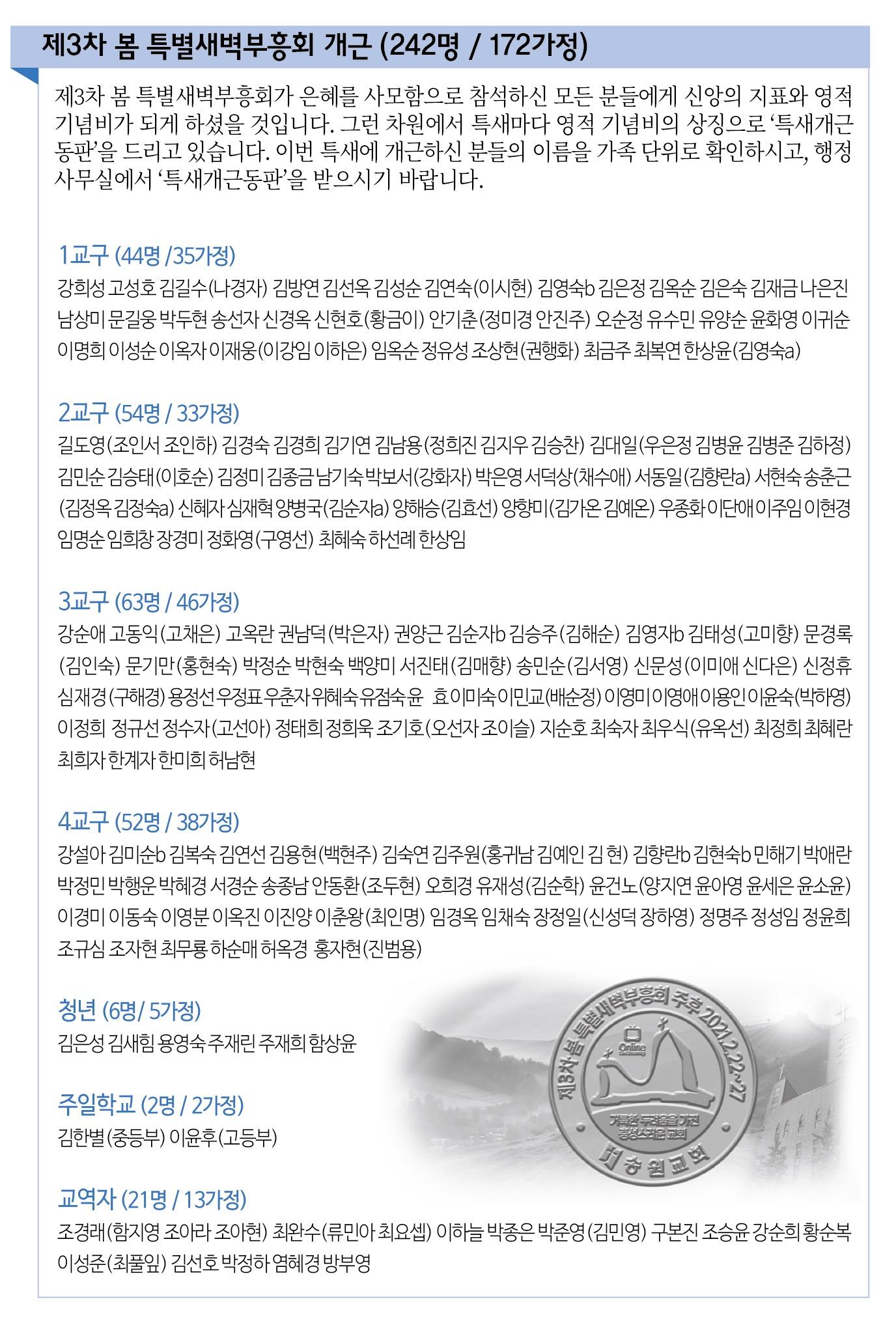 제3차 봄 특별새벽부흥회개근자(242명:172가정)_최종안.jpg